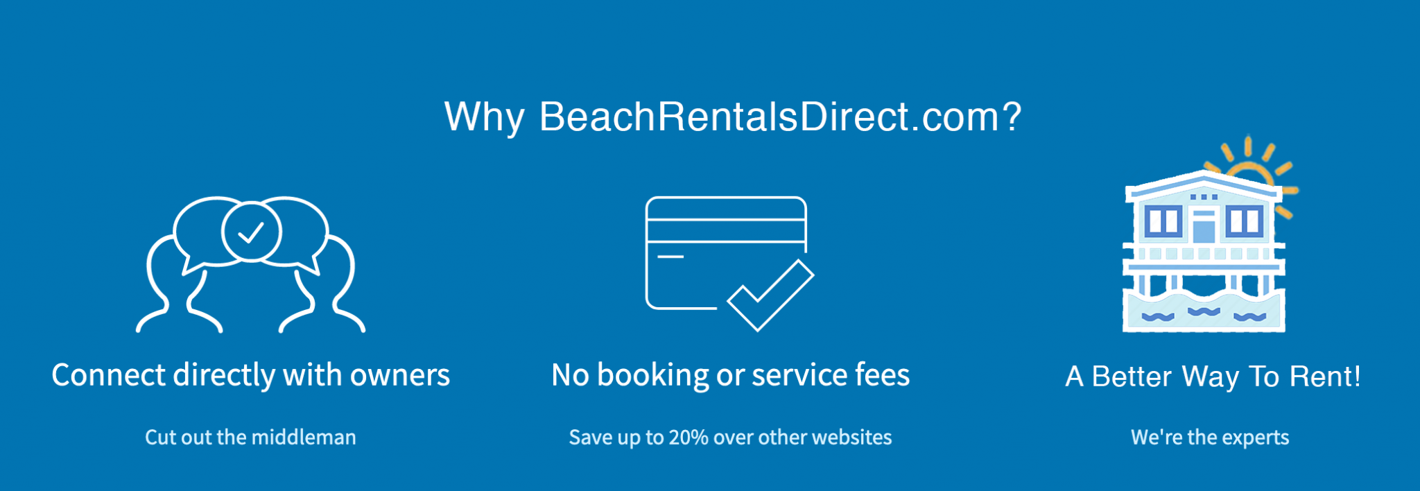BeachRentalsDirect.com … A Better Way to Rent!